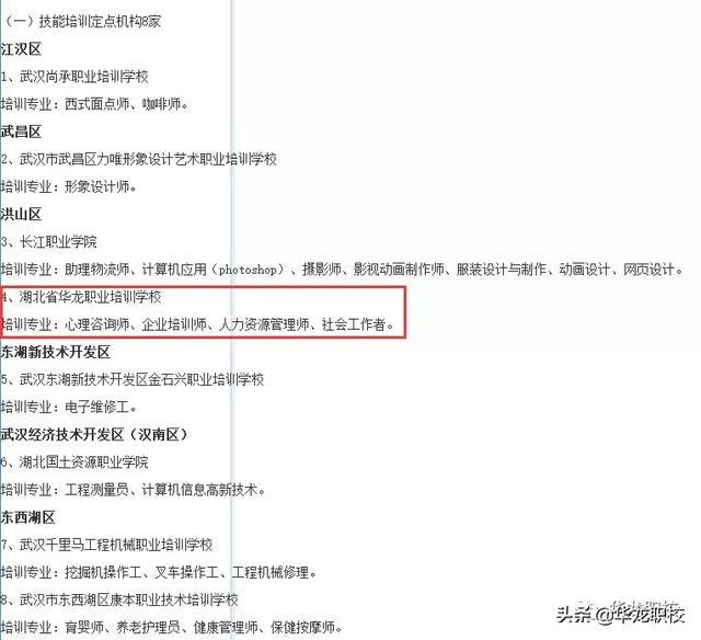 """""""必赢bwinapp职校""""被认定为武汉市""""技能培训定点机构"""""""